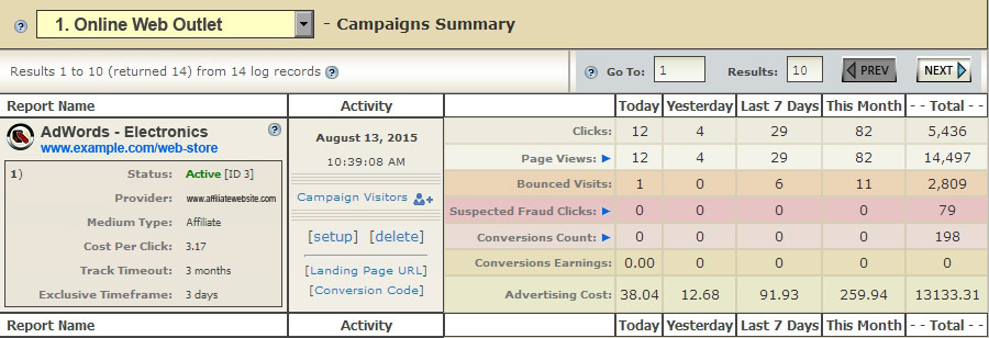 web analytics campaign tracker